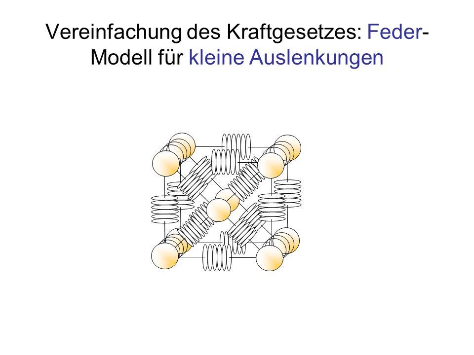 Vereinfachung des Kraftgesetzes: Feder-Modell für kleine Auslenkungen