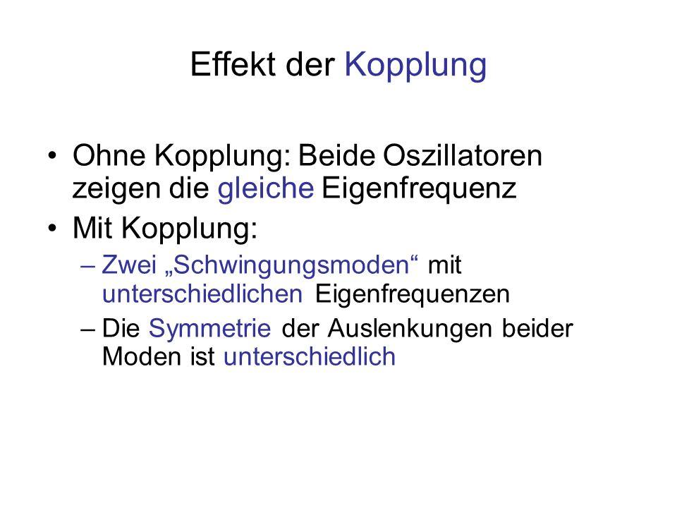 Effekt der Kopplung Ohne Kopplung: Beide Oszillatoren zeigen die gleiche Eigenfrequenz. Mit Kopplung: