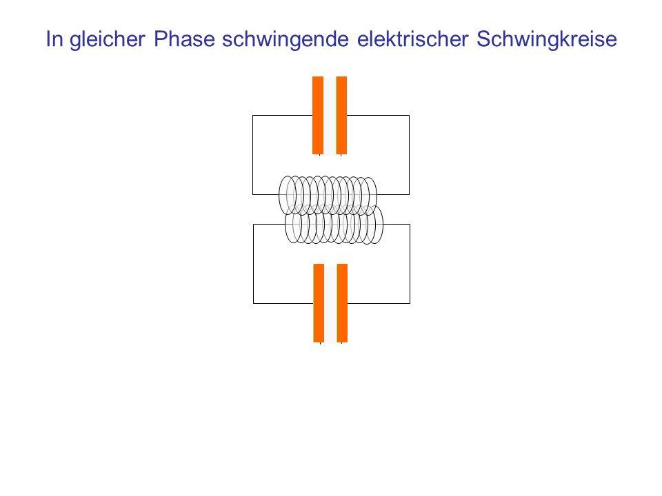 In gleicher Phase schwingende elektrischer Schwingkreise