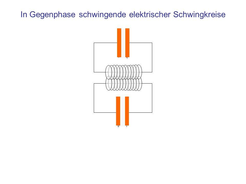 In Gegenphase schwingende elektrischer Schwingkreise