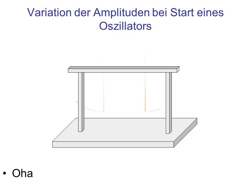 Variation der Amplituden bei Start eines Oszillators