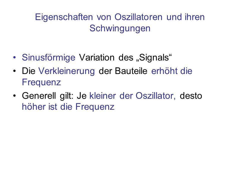 Eigenschaften von Oszillatoren und ihren Schwingungen