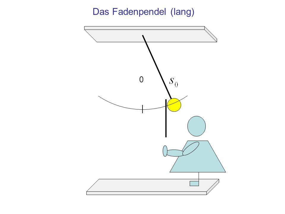 Das Fadenpendel (lang)