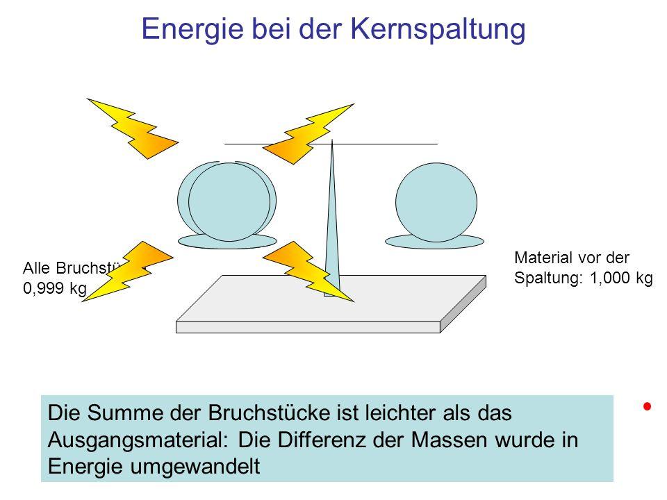 Energie bei der Kernspaltung