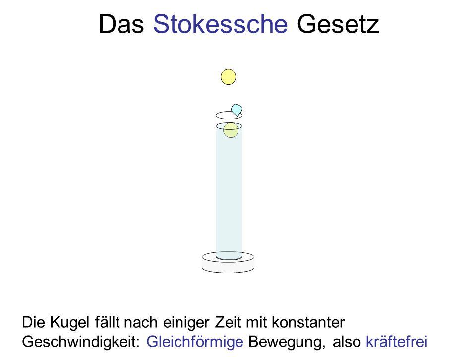 Das Stokessche Gesetz Die Kugel fällt nach einiger Zeit mit konstanter Geschwindigkeit: Gleichförmige Bewegung, also kräftefrei.