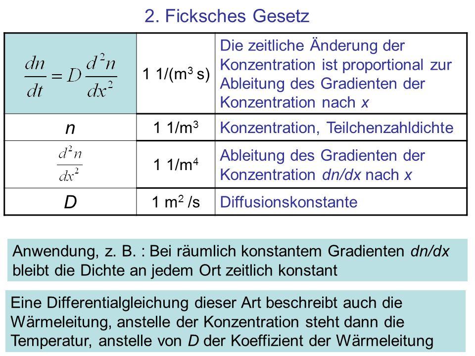 2. Ficksches Gesetz n D 1 1/(m3 s)