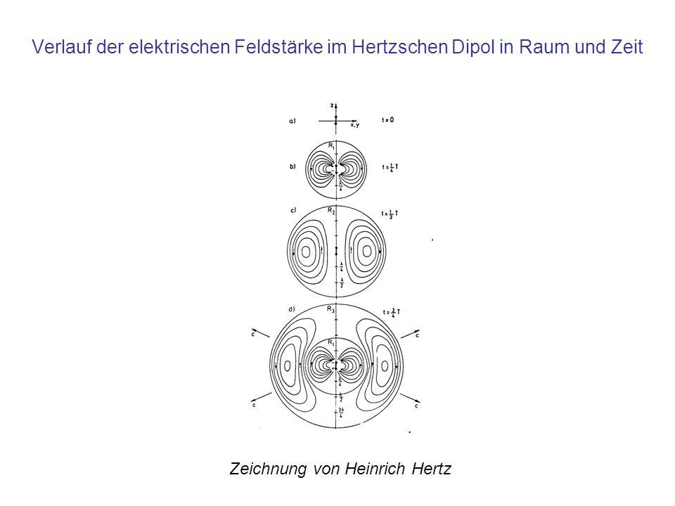 Zeichnung von Heinrich Hertz