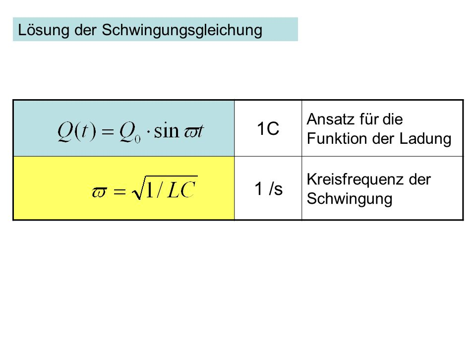 1C 1 /s Lösung der Schwingungsgleichung