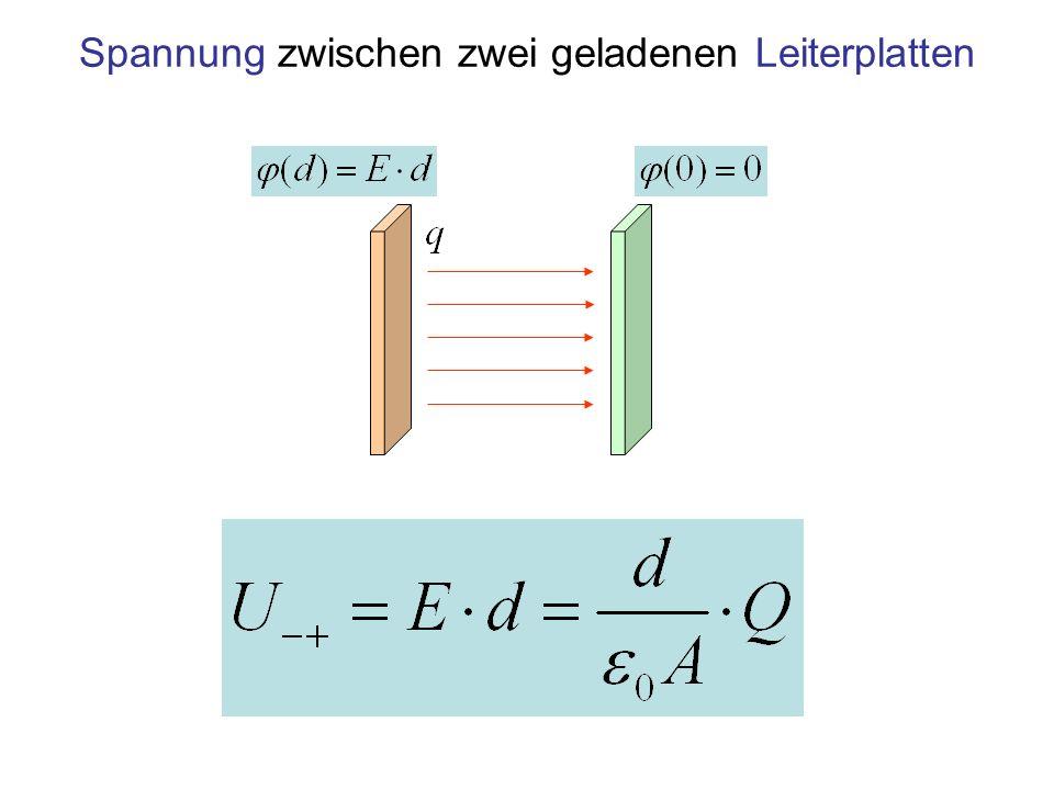 Spannung zwischen zwei geladenen Leiterplatten