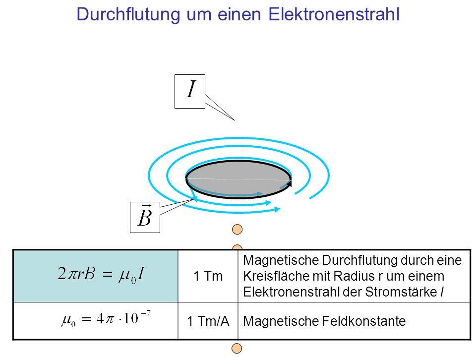 Durchflutung um einen Elektronenstrahl