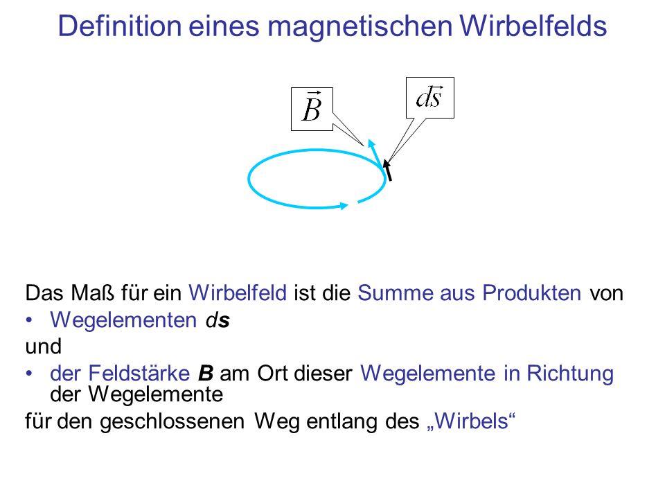 Definition eines magnetischen Wirbelfelds