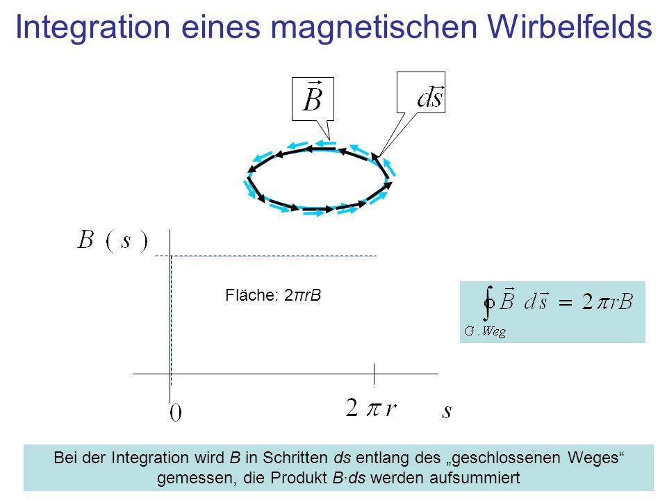 Integration eines magnetischen Wirbelfelds