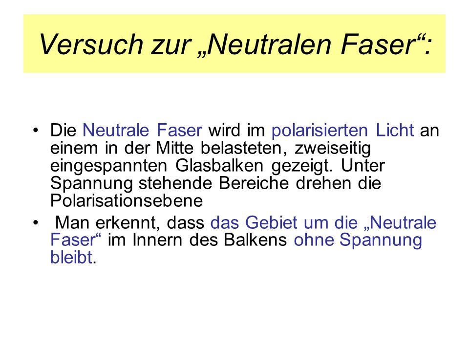 """Versuch zur """"Neutralen Faser :"""