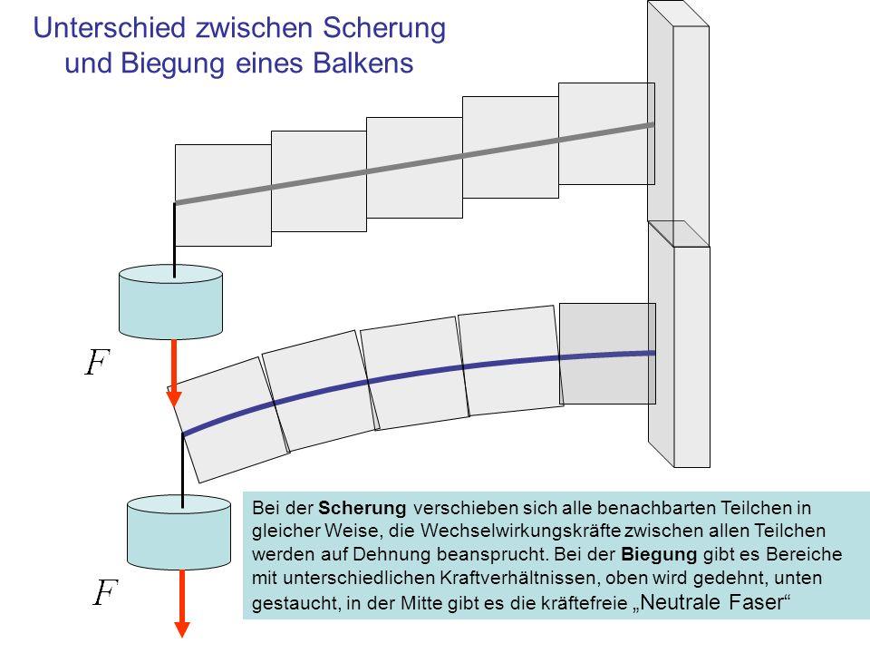 Nett Schaltplan Des Türsicherheitsschalters Zeitgenössisch - Der ...