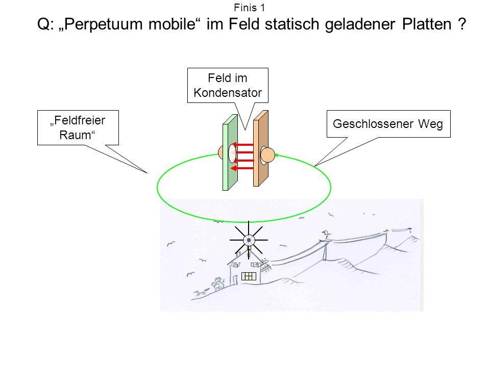 """Finis 1 Q: """"Perpetuum mobile im Feld statisch geladener Platten"""
