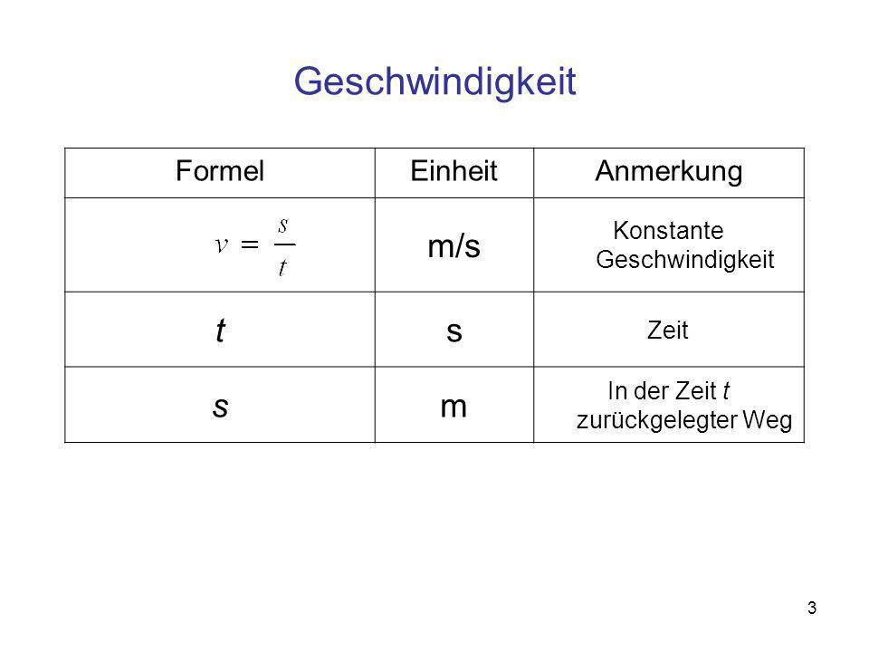 Geschwindigkeit m/s t s m Formel Einheit Anmerkung
