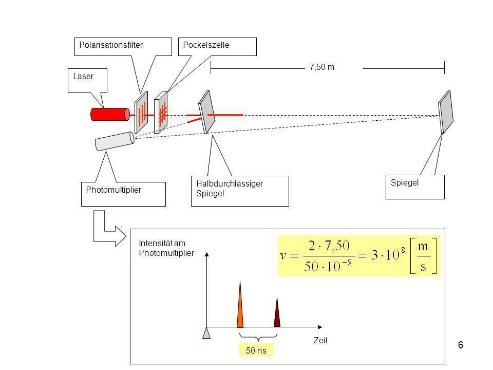 Polarisationsfilter Pockelszelle. 7,50 m. Laser. Halbdurchlässiger Spiegel. Spiegel. Photomultiplier.