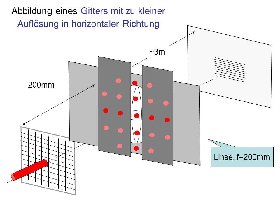 Abbildung eines Gitters mit zu kleiner Auflösung in horizontaler Richtung