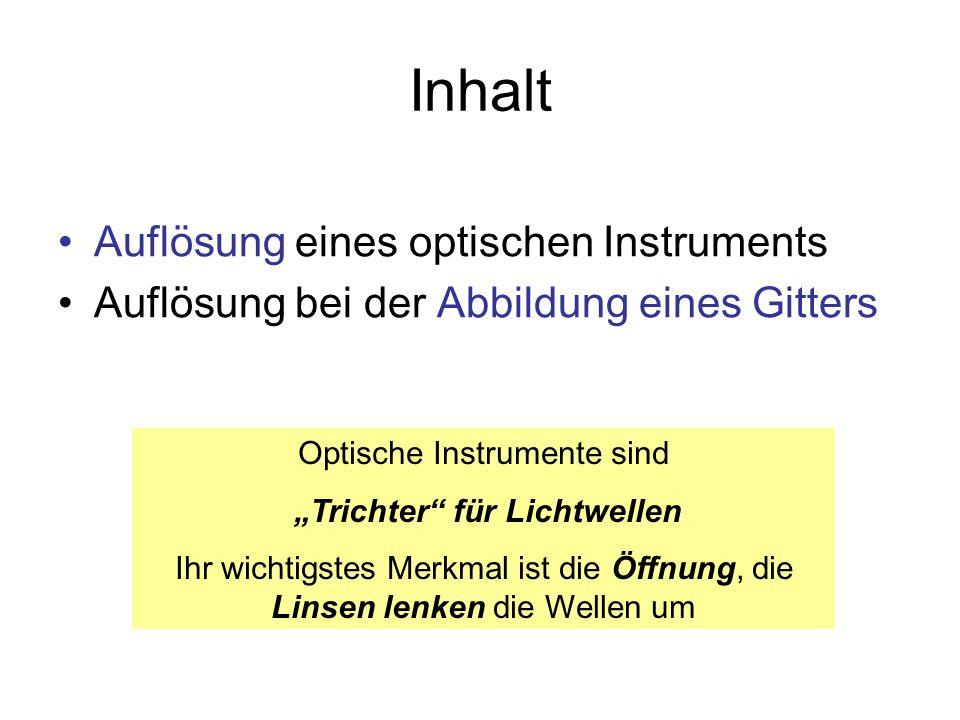 Inhalt Auflösung eines optischen Instruments