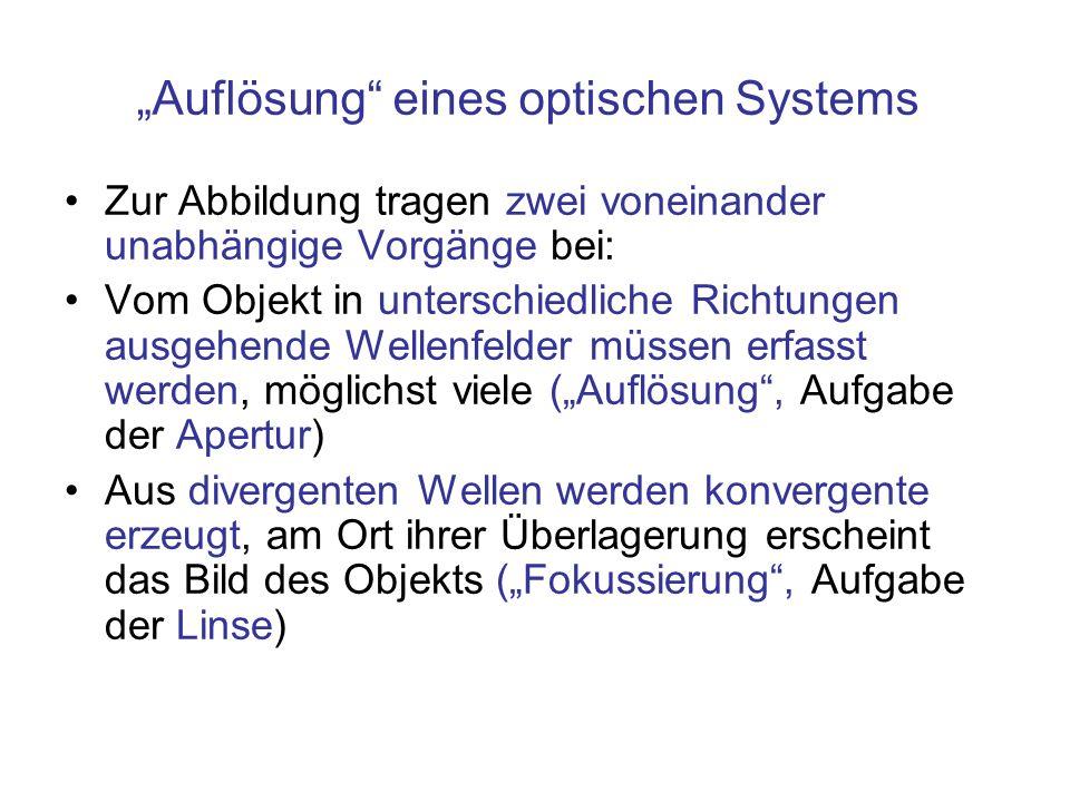 """""""Auflösung eines optischen Systems"""