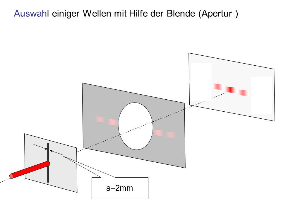 Auswahl einiger Wellen mit Hilfe der Blende (Apertur )
