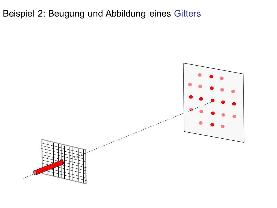 Beispiel 2: Beugung und Abbildung eines Gitters