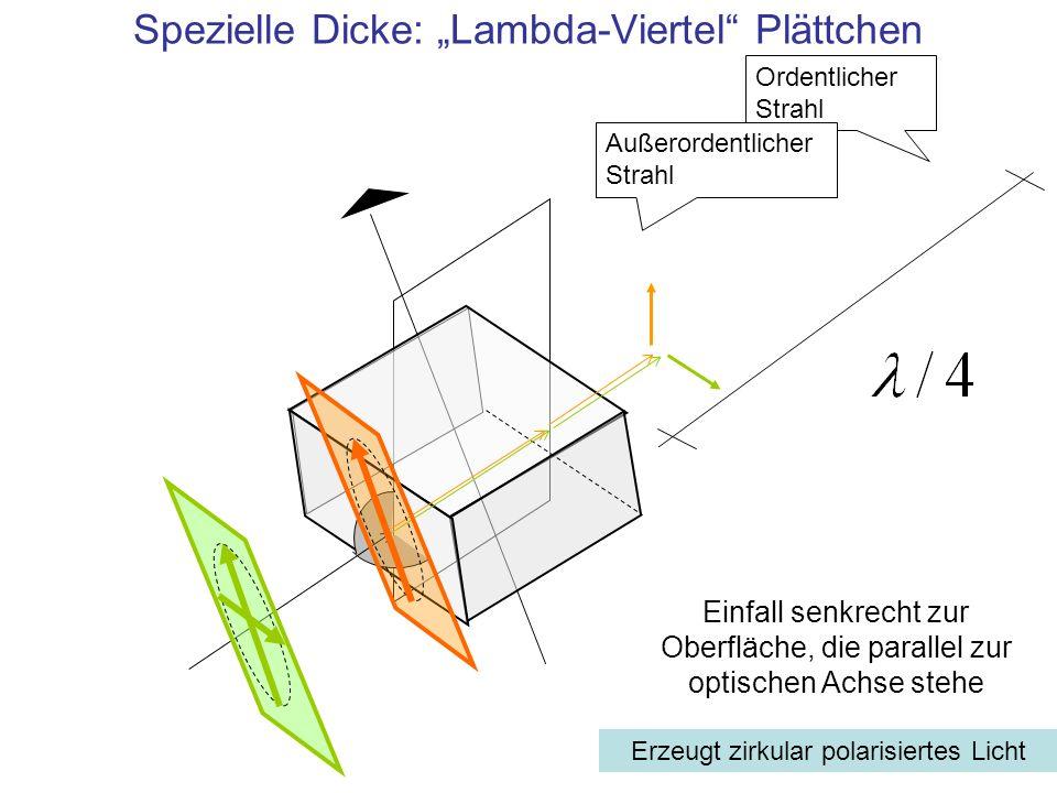 """Spezielle Dicke: """"Lambda-Viertel Plättchen"""