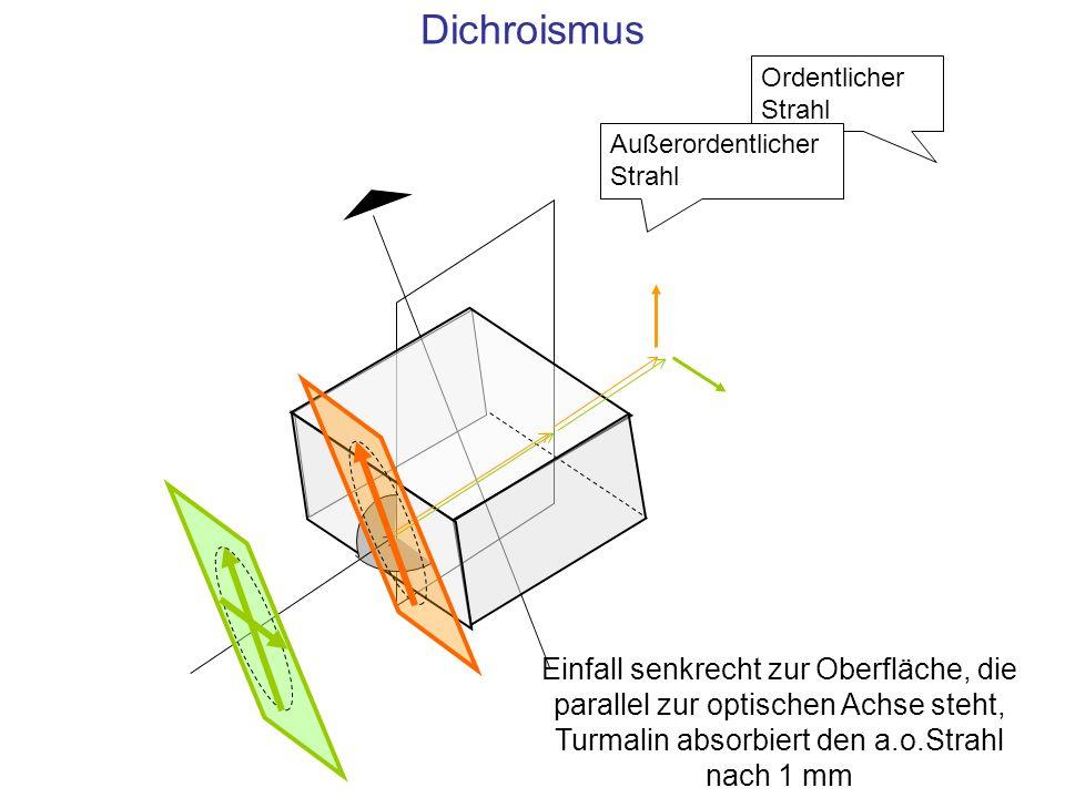 Dichroismus Ordentlicher Strahl. Außerordentlicher Strahl.