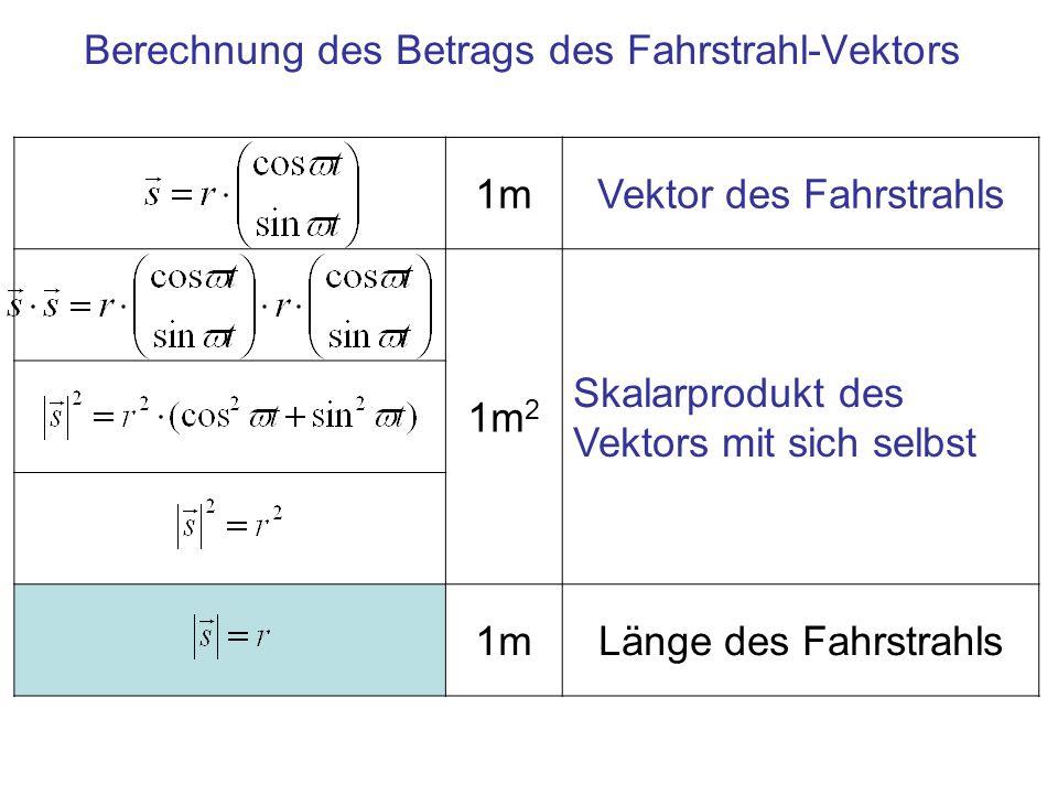 Berechnung des Betrags des Fahrstrahl-Vektors