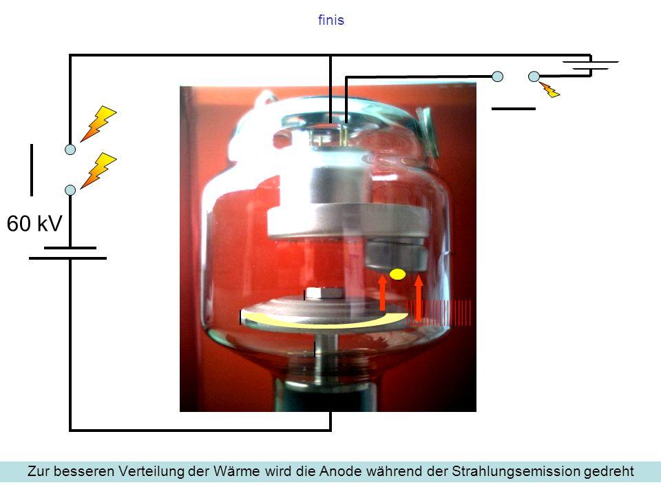 finis 60 kV Zur besseren Verteilung der Wärme wird die Anode während der Strahlungsemission gedreht