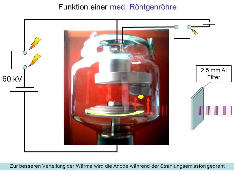 Funktion einer med. Röntgenröhre