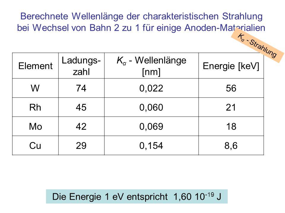 Die Energie 1 eV entspricht 1,60 10-19 J