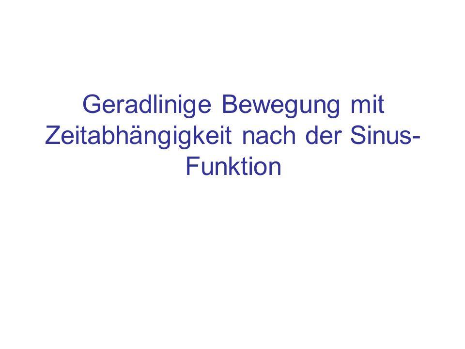 Geradlinige Bewegung mit Zeitabhängigkeit nach der Sinus-Funktion