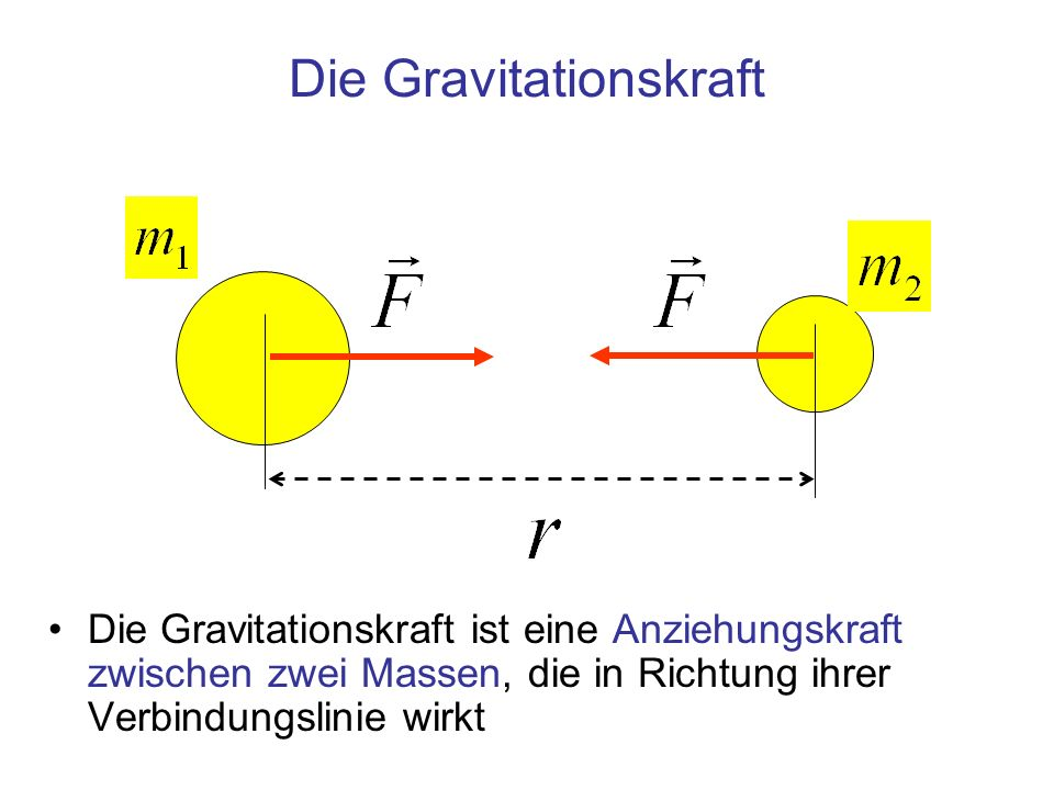 Die Gravitationskraft