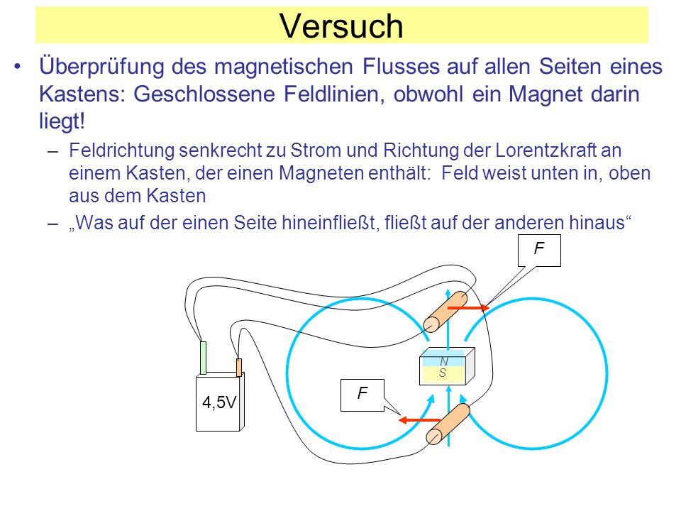 Versuch Überprüfung des magnetischen Flusses auf allen Seiten eines Kastens: Geschlossene Feldlinien, obwohl ein Magnet darin liegt!