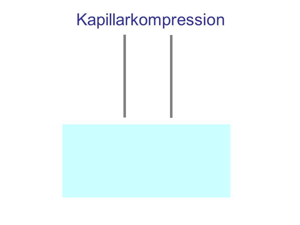 Kapillarkompression