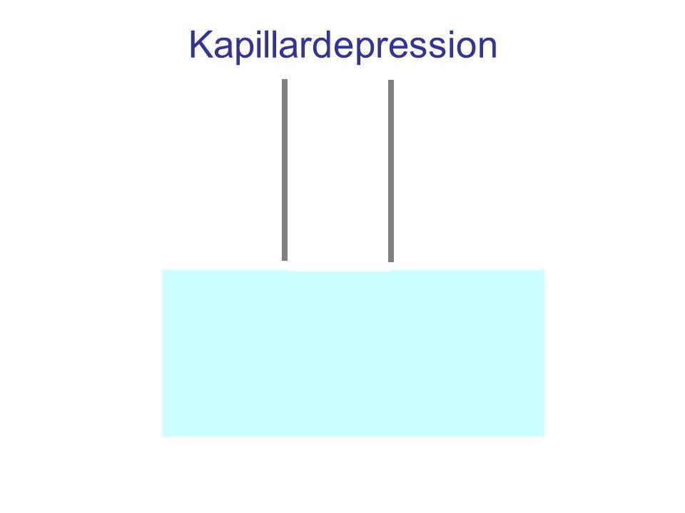 Kapillardepression