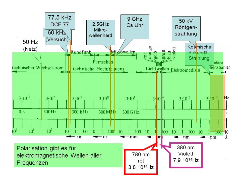 Polarisation gibt es für elektromagnetische Wellen aller Frequenzen