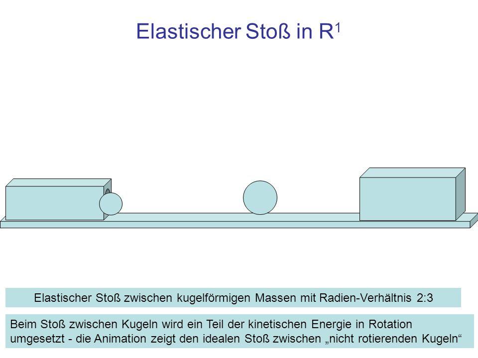 Elastischer Stoß in R1 Elastischer Stoß zwischen kugelförmigen Massen mit Radien-Verhältnis 2:3.