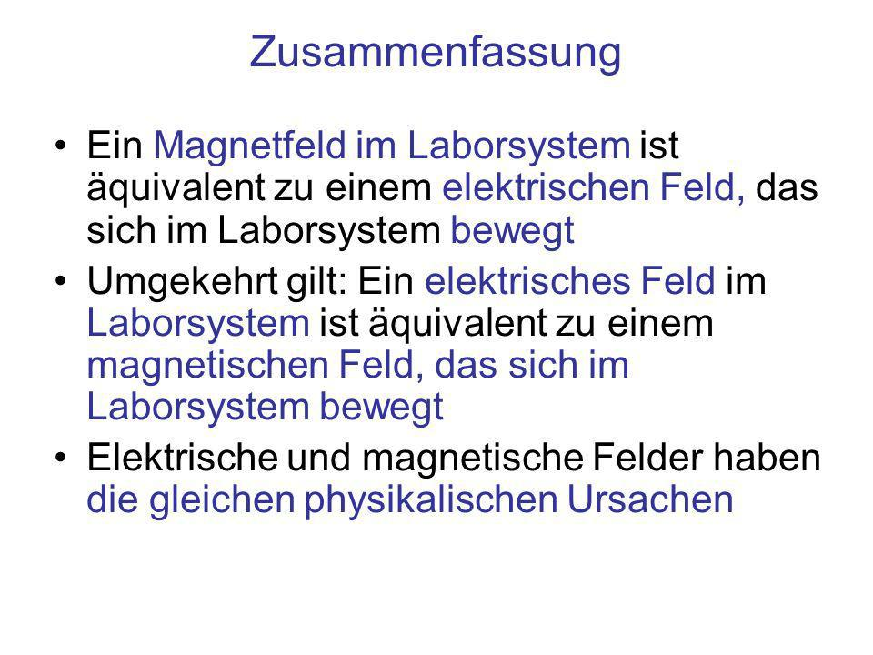 Zusammenfassung Ein Magnetfeld im Laborsystem ist äquivalent zu einem elektrischen Feld, das sich im Laborsystem bewegt.