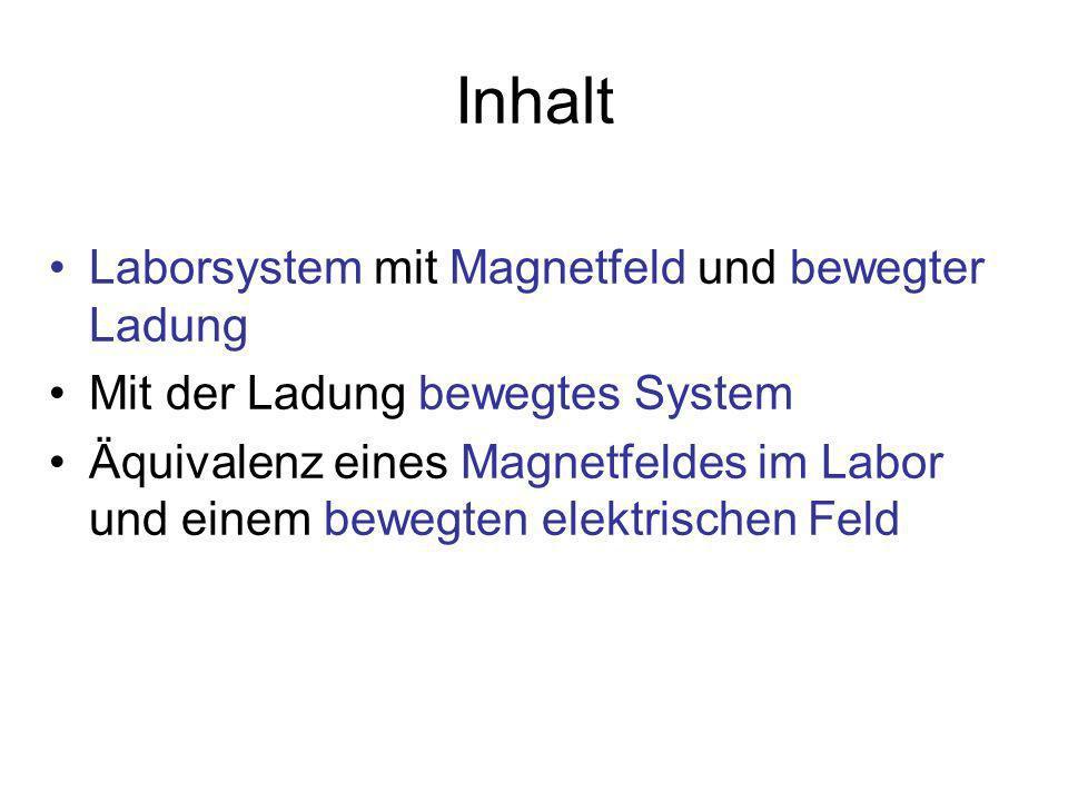 Inhalt Laborsystem mit Magnetfeld und bewegter Ladung