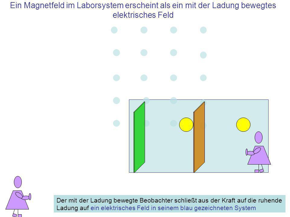 Ein Magnetfeld im Laborsystem erscheint als ein mit der Ladung bewegtes elektrisches Feld