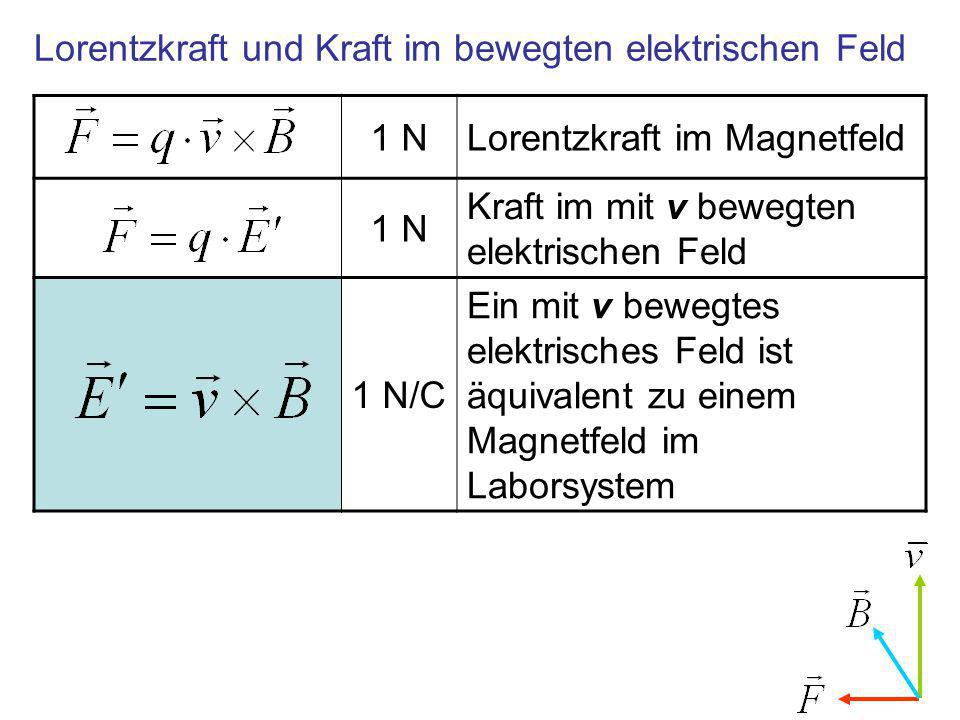 Lorentzkraft und Kraft im bewegten elektrischen Feld