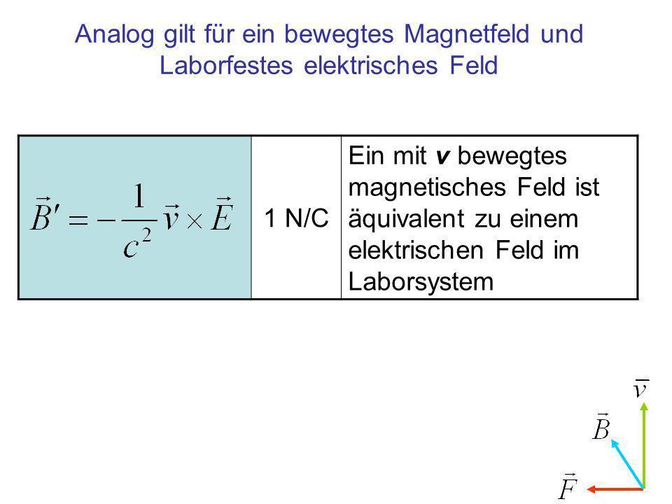Analog gilt für ein bewegtes Magnetfeld und Laborfestes elektrisches Feld