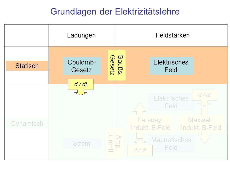 Grundlagen der Elektrizitätslehre