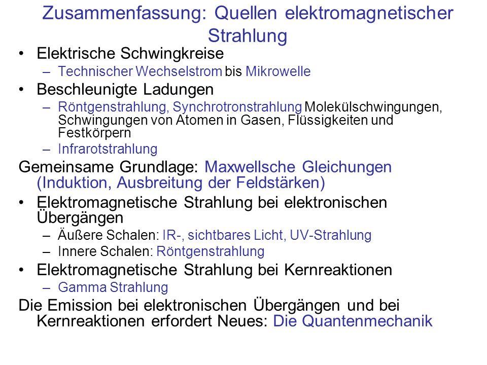 Zusammenfassung: Quellen elektromagnetischer Strahlung