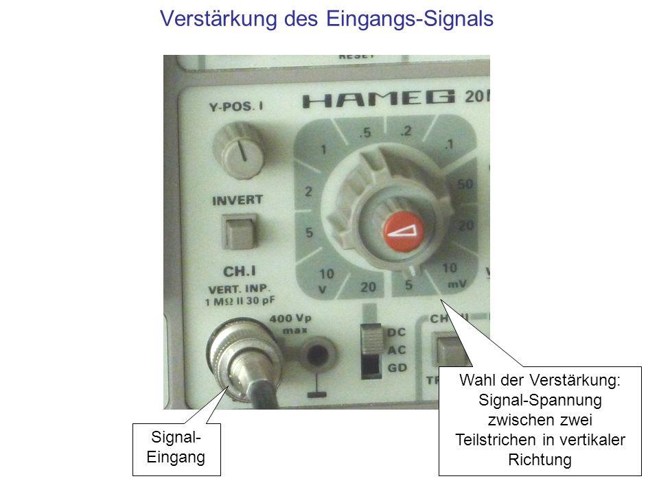 Verstärkung des Eingangs-Signals