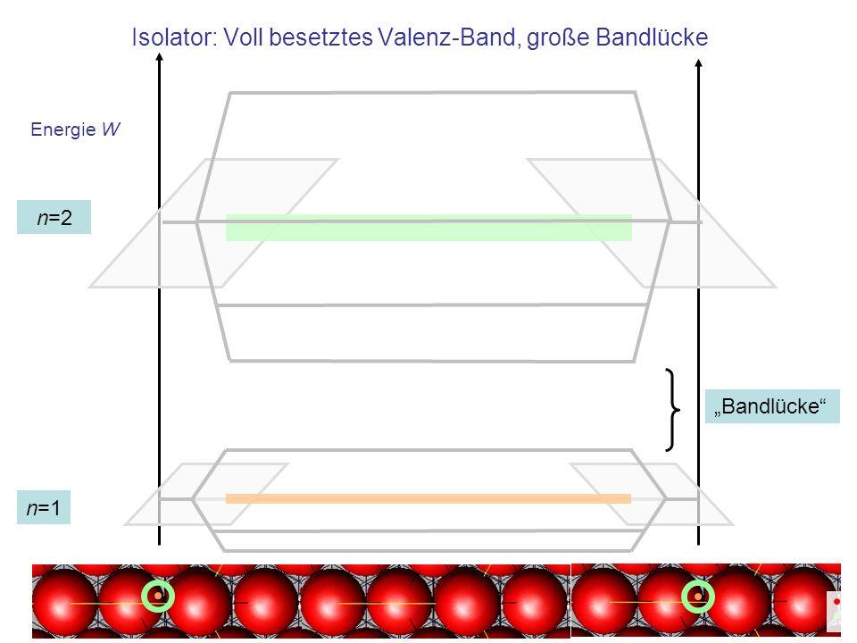 Isolator: Voll besetztes Valenz-Band, große Bandlücke