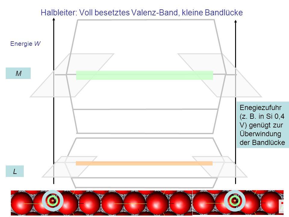 Halbleiter: Voll besetztes Valenz-Band, kleine Bandlücke