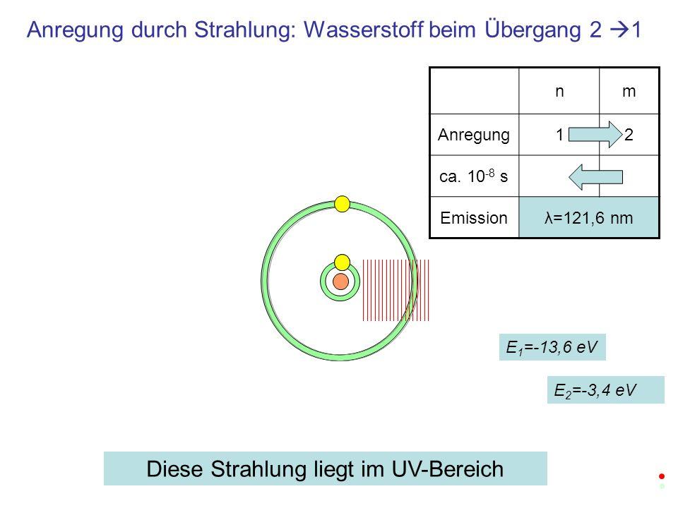 Anregung durch Strahlung: Wasserstoff beim Übergang 2 1